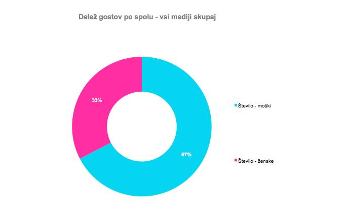 kliping_mediji