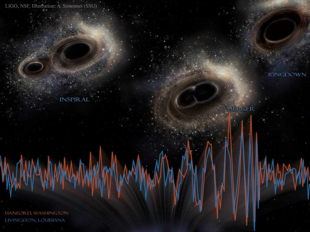 ligo_astronomy