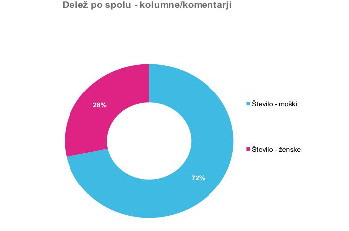 zenske_mediji2
