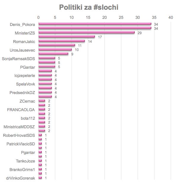 Politiki_slochi